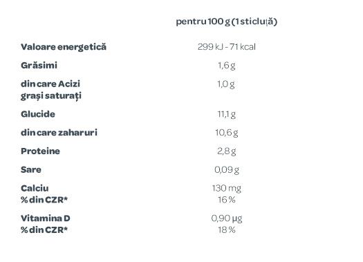 Danonino iaurt de băut cu căpșuni 4x100g